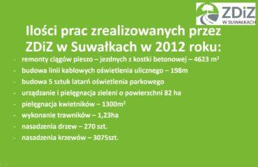 Ilości prac zrealizowanych przez ZDiZ w Suwałkach w 2012r.