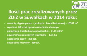 Ilości prac zrealizowanych przez ZDiZ w Suwałkach w 2014r.